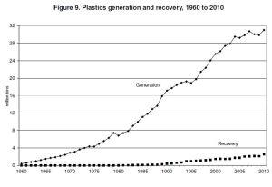 plastics_recovery