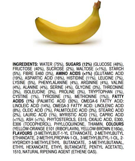 bananaCompounds