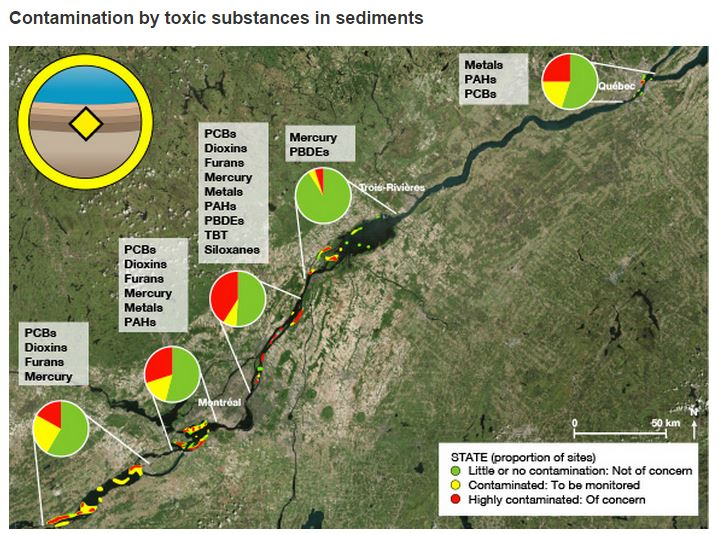 from http://planstlaurent.qc.ca/en/state_monitoring/overview_of_the_state_of_the_st_lawrence_2014.html#c2747