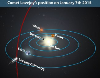 _Comet_Lovejoy_