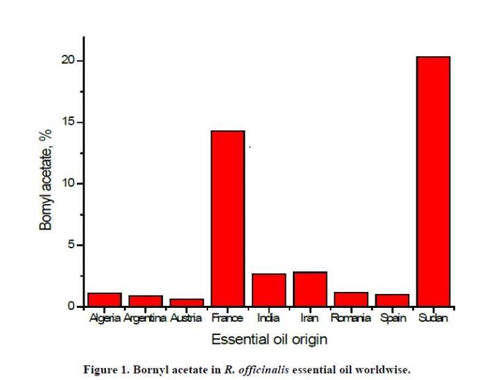 from https://www.google.ca/url?sa=t&rct=j&q=&esrc=s&source=web&cd=1&cad=rja&uact=8&ved=0CB4QFjAAahUKEwj4n7vt_OTGAhVLnYAKHdRIDJA&url=http%3A%2F%2Fwww.usa-journals.com%2Fwp-content%2Fuploads%2F2014%2F03%2FElhassan_Vol24.pdf&ei=DG6qVfhpy7qCBNSRsYAJ&usg=AFQjCNGgGnP5u0bum0rQt3qSMrusHCrDgQ&sig2=-BtocqavpbTeHD8zoDXo5g&bvm=bv.98197061,d.eXY