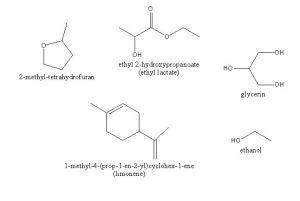 BioSolvents