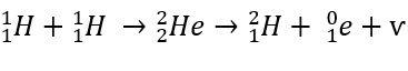 proton_proton