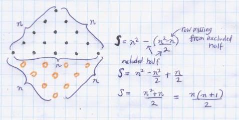 sum_numbertheory