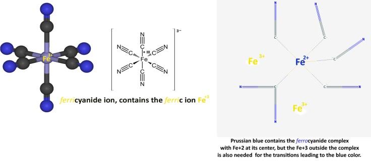 ferricyanide