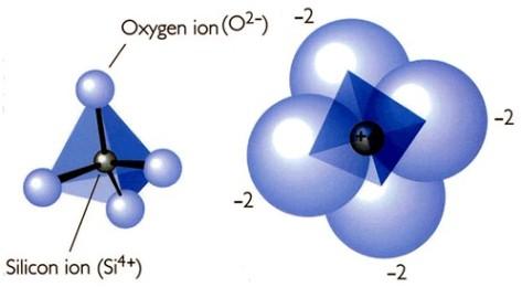 silicon_tetrahedron